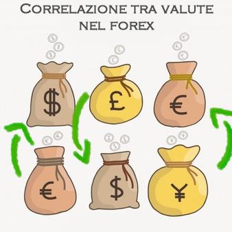 Correlazioni tra valute nel Forex: conseguenze