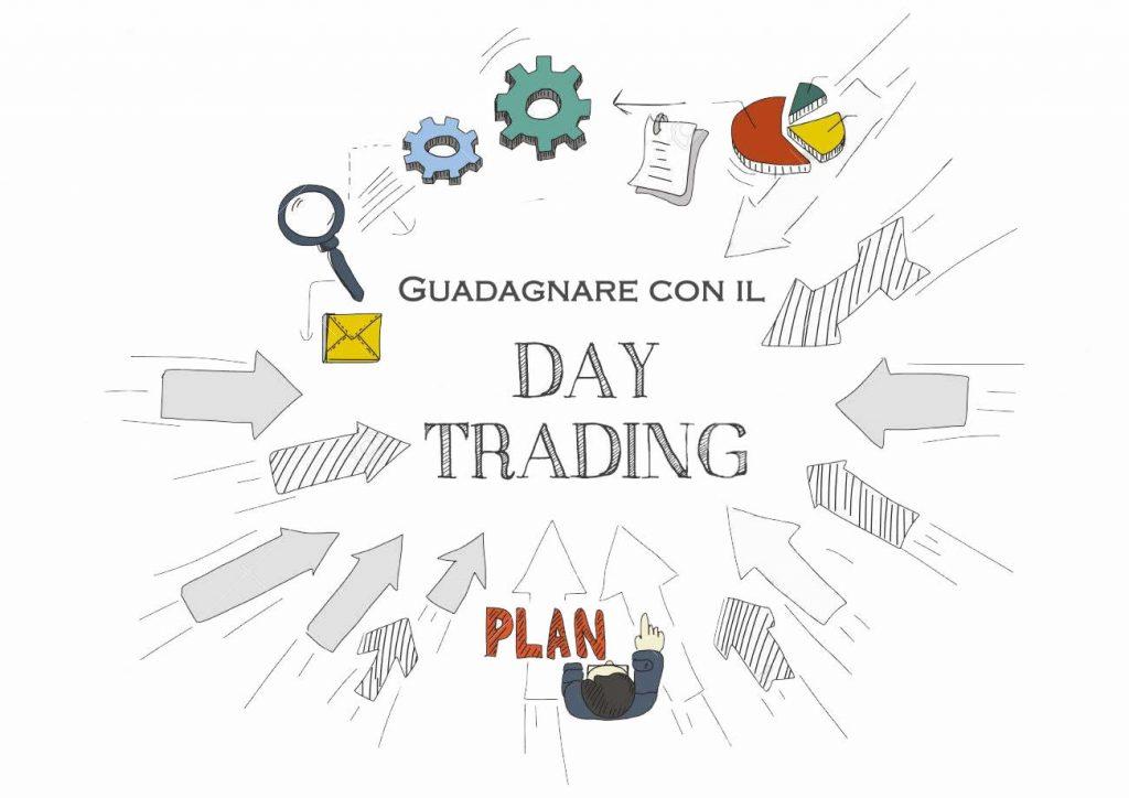 Guadagnare con il Day Trading
